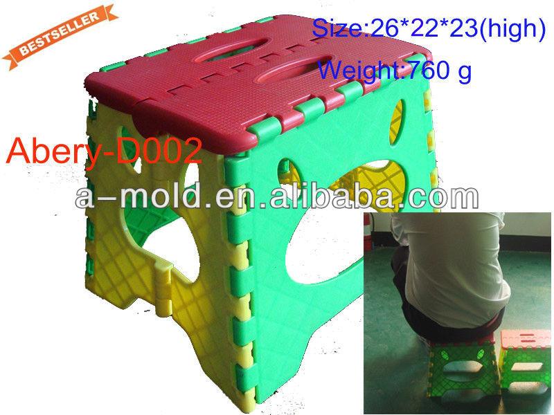 Shenzhen Abery Mold & Plastics Co. 5