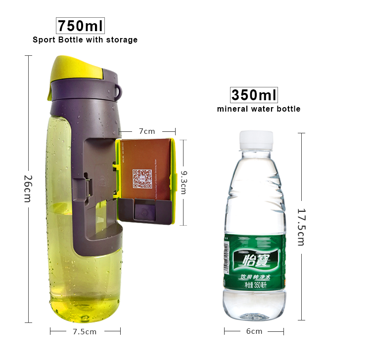 Sports Bottle With Storage Compartment: Best Price Custom Bpa Free Plastic Water Bottle With